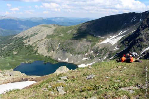Алтай озеро Манас