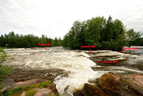 Река Кумийоки под Коткой пороги