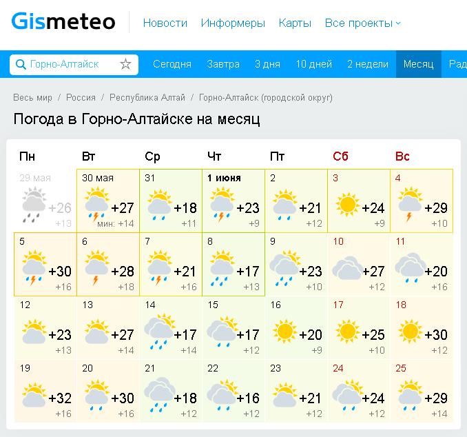 Алтай прогноз погоды лето