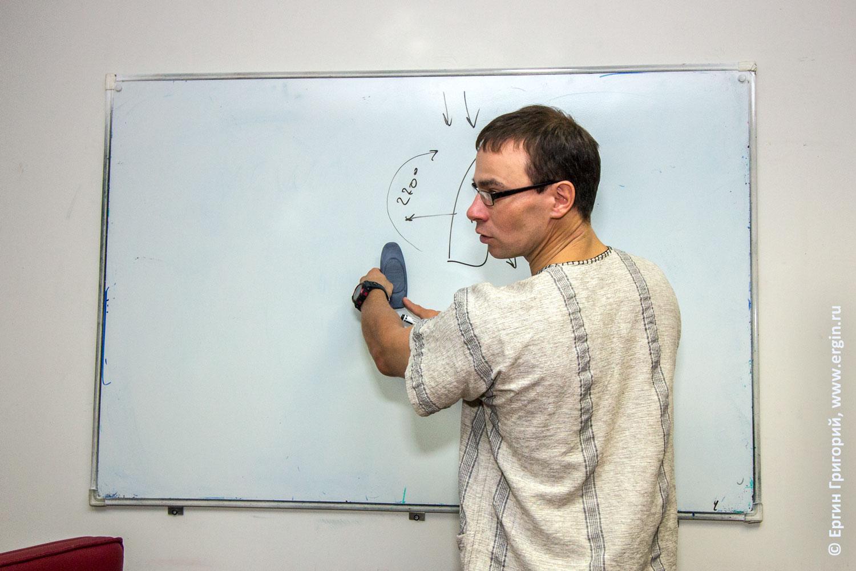 Схема выполнения элемента фристайла на бурной воде фристайл-каякинга на доске маркером