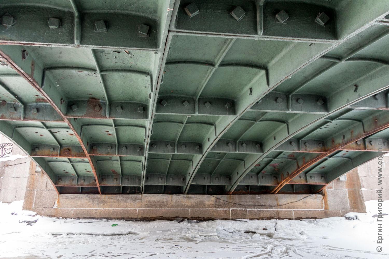 Под мостом живот моста снизу вид