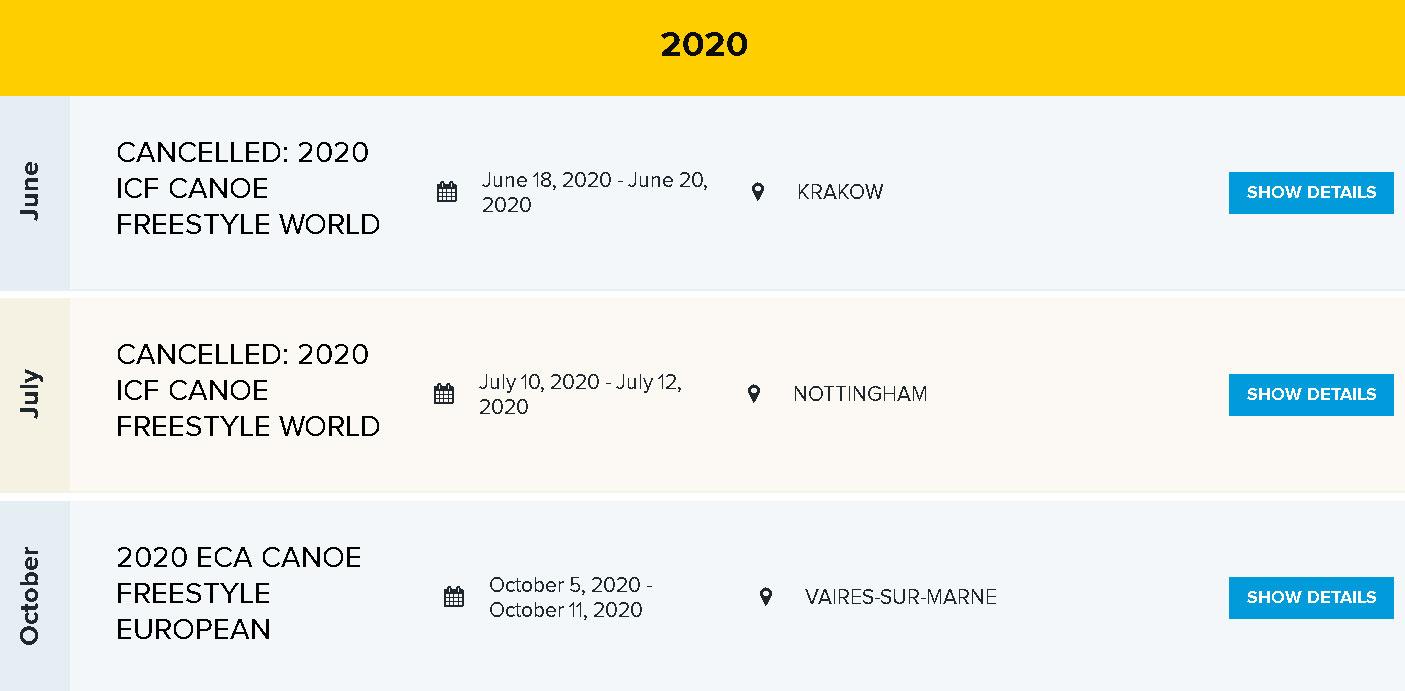 Отмена этапов Кубка Мира по фристайл-каякингу из-за коронавируса